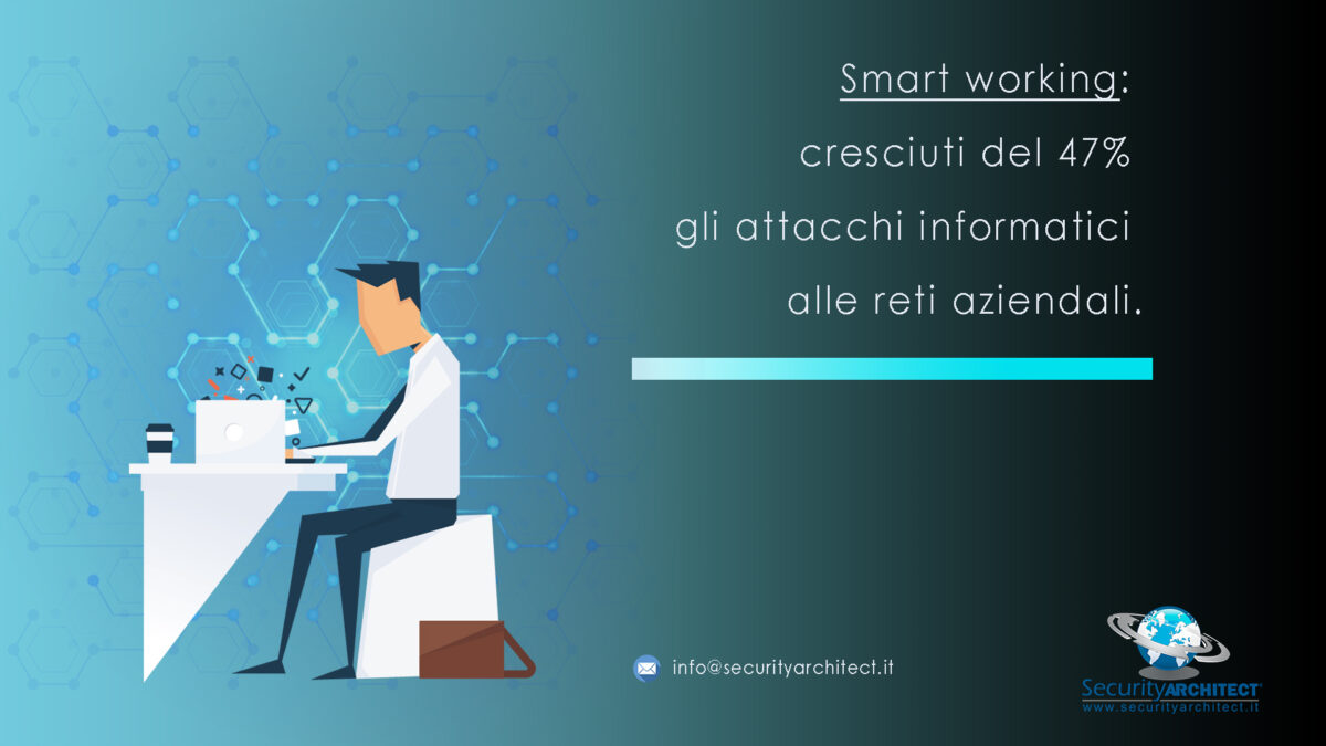 Smart Working News Cybersecurity Hacker attacks