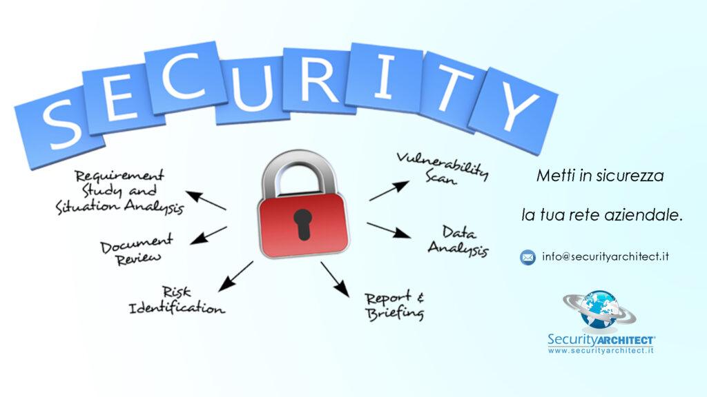 Metti in sicurezza la tua rete aziendale