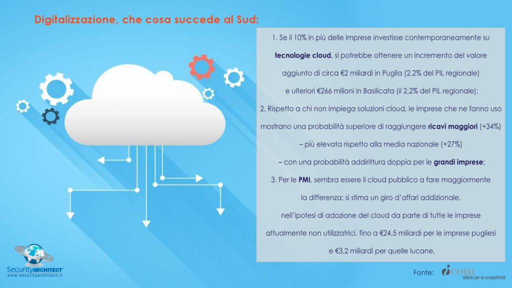 Imprese e PA: digitalizzazione