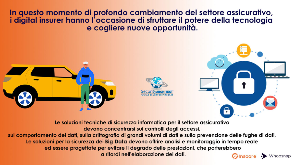 Cyber Security per Insoore
